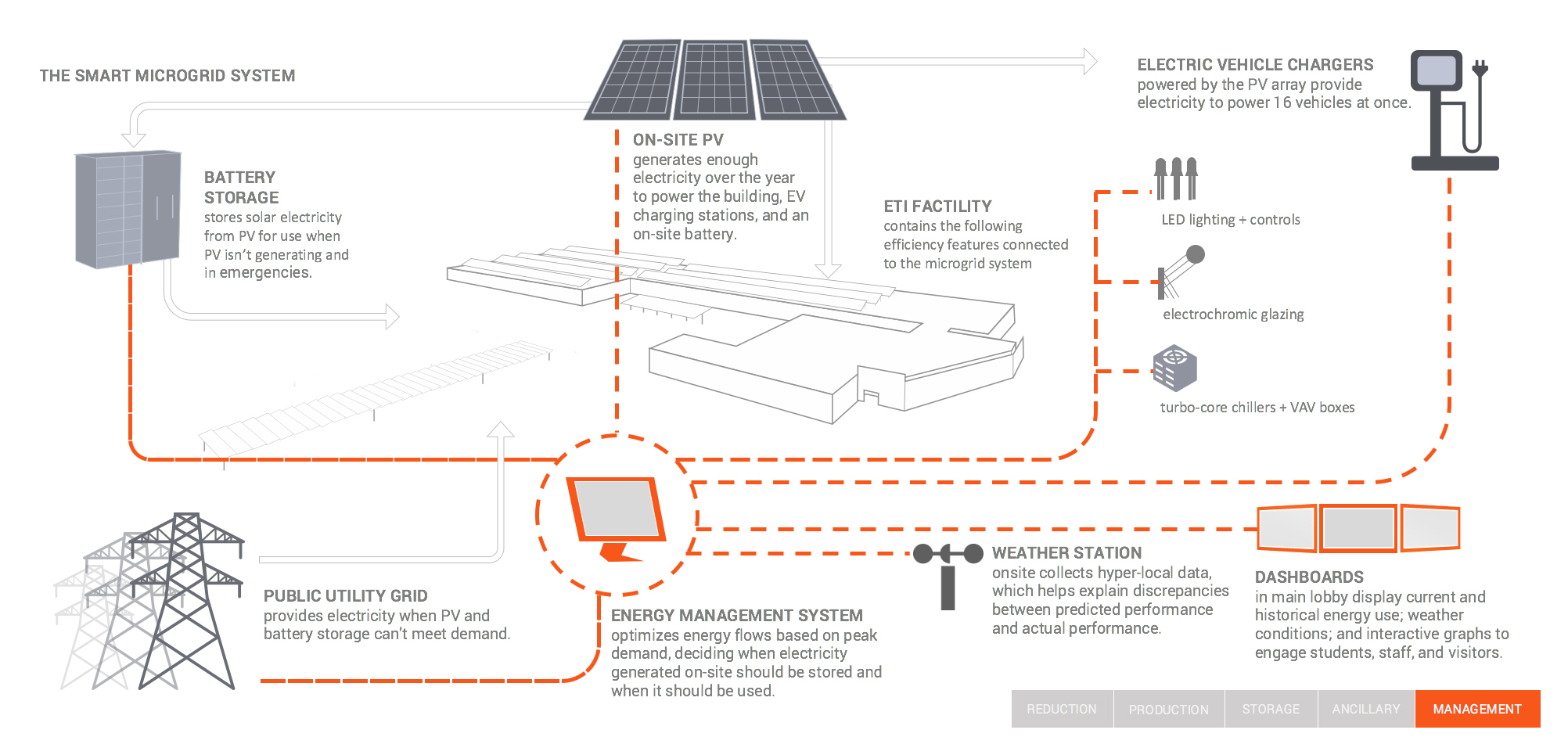 microgrid-diagram